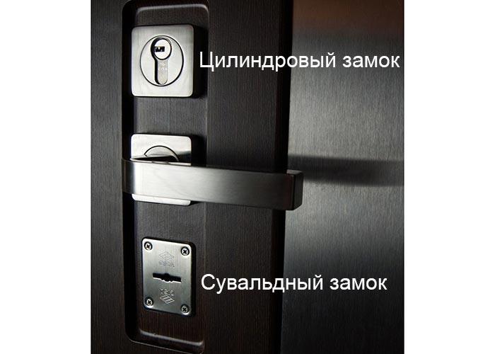 Замки входных дверей